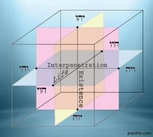 Final Cube Sepher Yetzirah