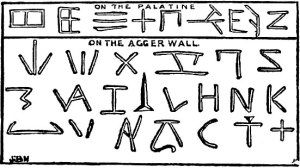 Free to use EB1911_Rome_-_Masons'_Marks