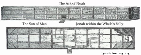 Ark of Noah_Gnosticteachings.org_final